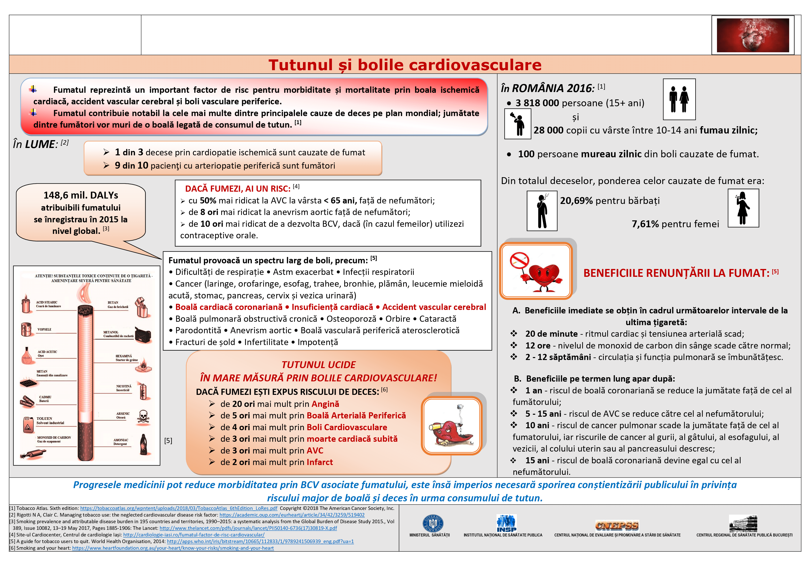 http://www.medstar2000.ro/wp-content/uploads/2019/02/Tutunul-si-bolile-cardiovasculare.png