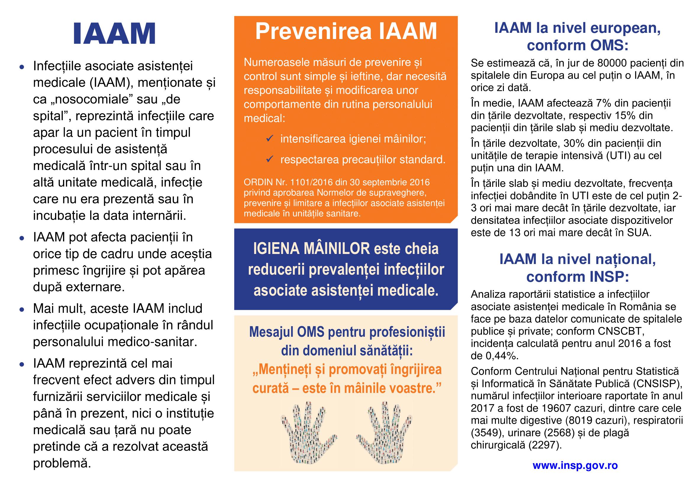 http://www.medstar2000.ro/wp-content/uploads/2019/07/igiena-mainilor-in-spitale.png
