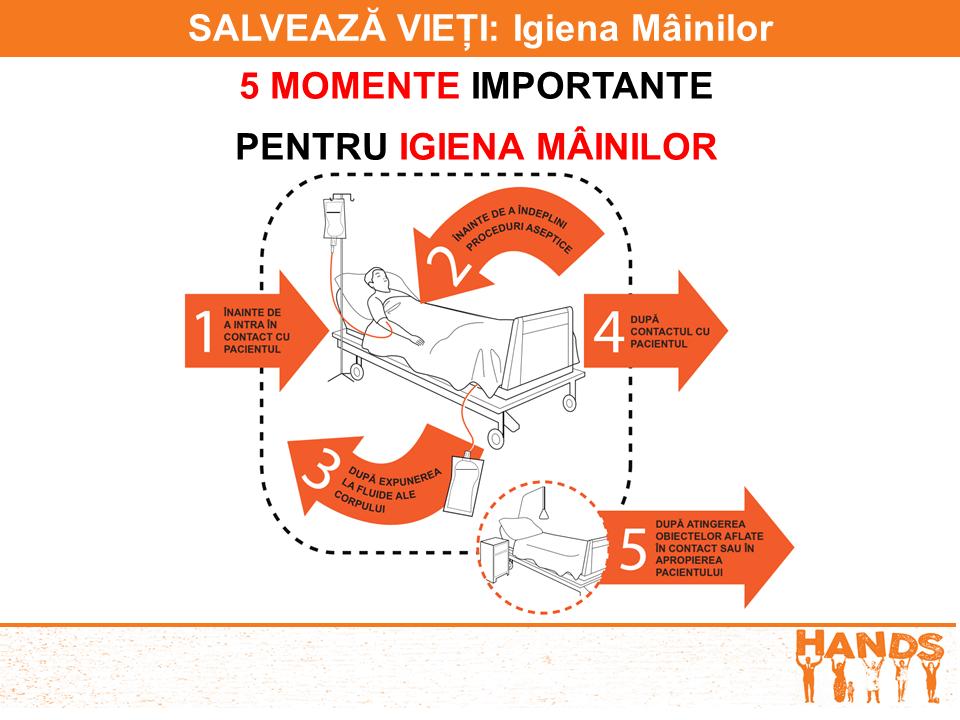 http://www.medstar2000.ro/wp-content/uploads/2019/07/momente-igiena-mainilor.png
