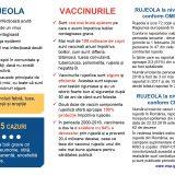 vaccinuri rujeola