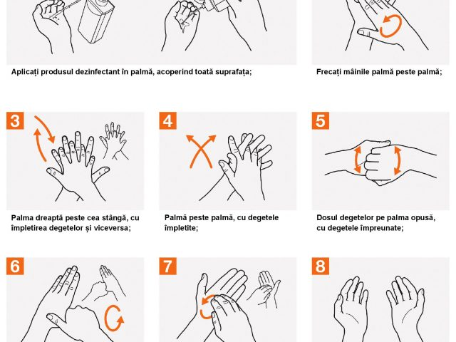 http://www.medstar2000.ro/wp-content/uploads/2020/03/WHO_Poster_How_to_HandRub_RO-page-001-640x480.jpg