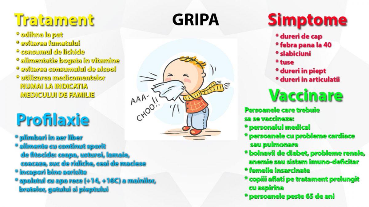 gripa-medstar-1200x675.jpg