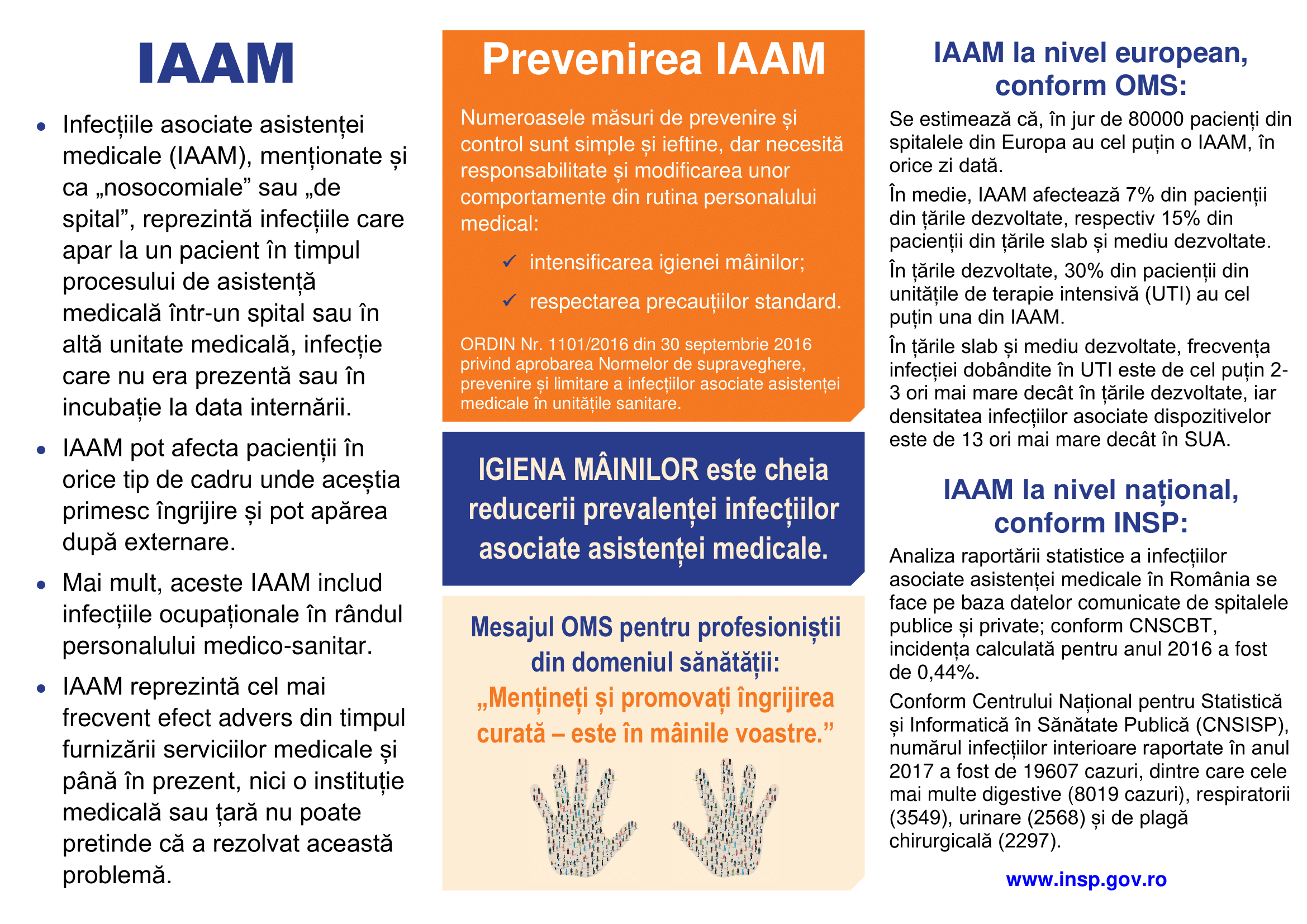 https://www.medstar2000.ro/wp-content/uploads/2019/07/igiena-mainilor-in-spitale.png