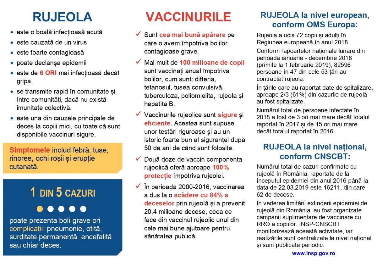 Rujeola-vaccinurile-1200x849.jpg