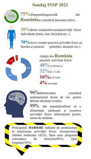 Infografic-AF-2021 22 iunie3